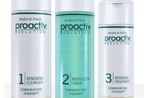 Review – Proactive Solutions Skin Care
