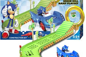 Review – Meccano – Sonic The Hedgehog Green Hill Ramp