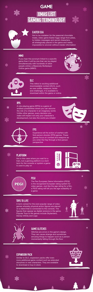 Game Xmas List Gaming Technology